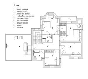 Планировка 2-го этажа дома в Павлово